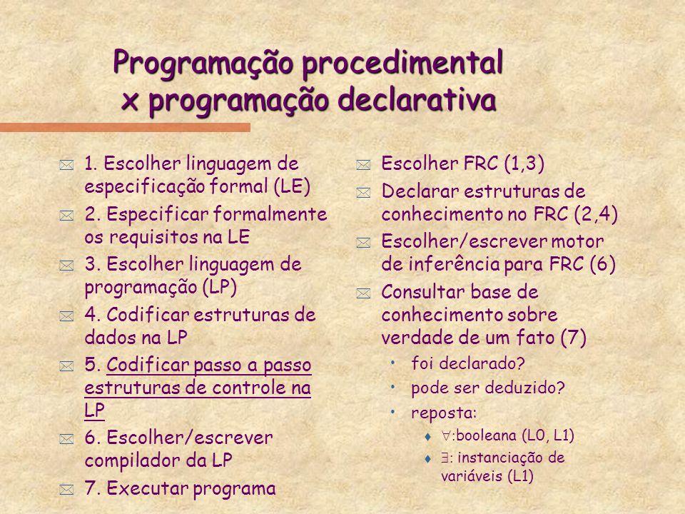 Programação procedimental x programação declarativa * 1. Escolher linguagem de especificação formal (LE) * 2. Especificar formalmente os requisitos na