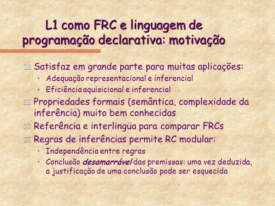 L1 como FRC e linguagem de programação declarativa: motivação * Satisfaz em grande parte para muitas aplicações: Adequação representacional e inferenc