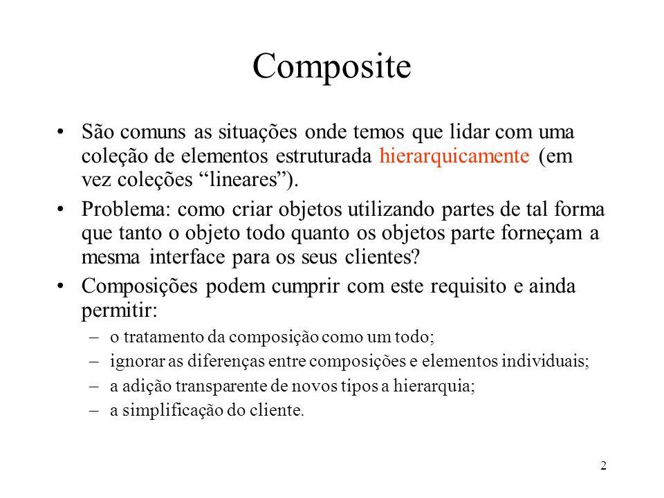 2 Composite São comuns as situações onde temos que lidar com uma coleção de elementos estruturada hierarquicamente (em vez coleções lineares). Problem