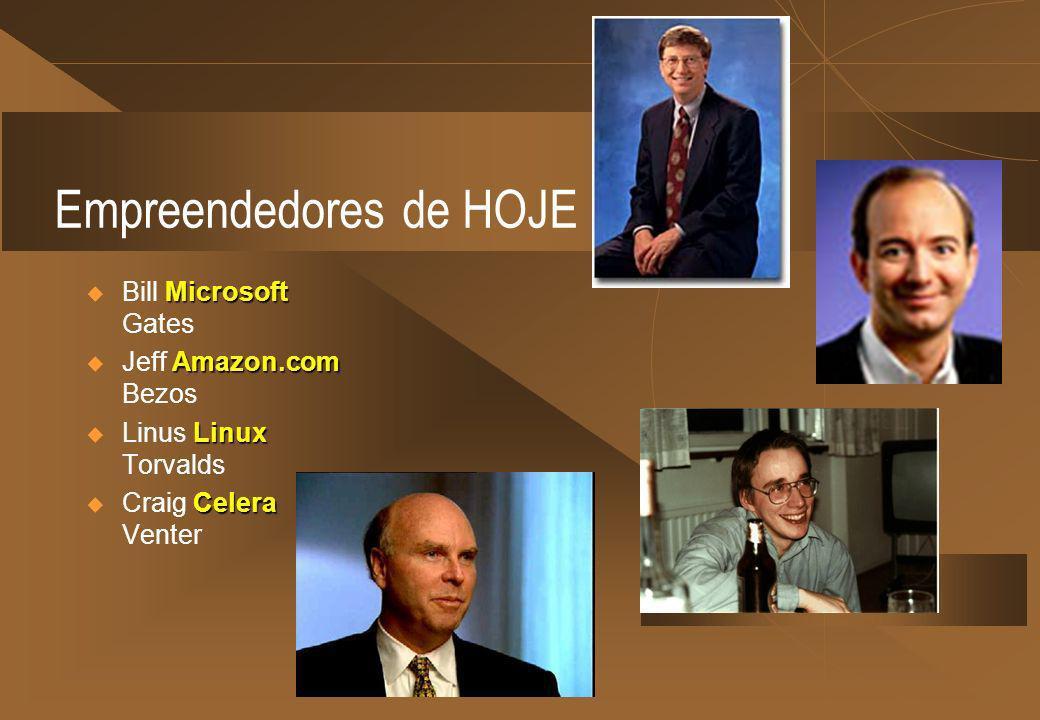 Empreendedores de HOJE Microsoft Bill Microsoft Gates Amazon.com Jeff Amazon.com Bezos Linux Linus Linux Torvalds Celera Craig Celera Venter