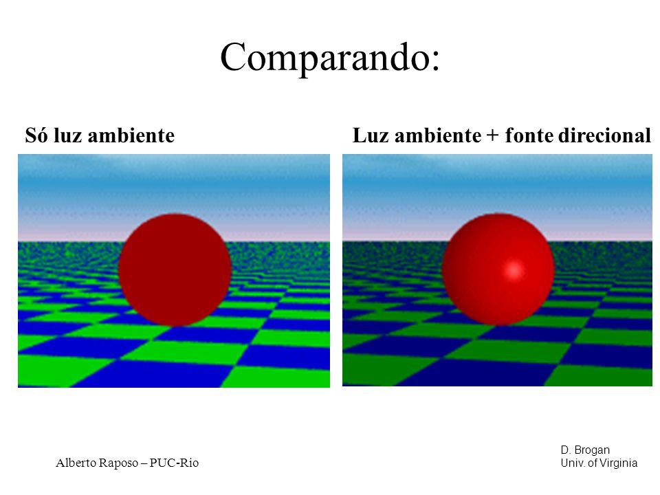 Alberto Raposo – PUC-Rio Comparando: D.Brogan Univ.