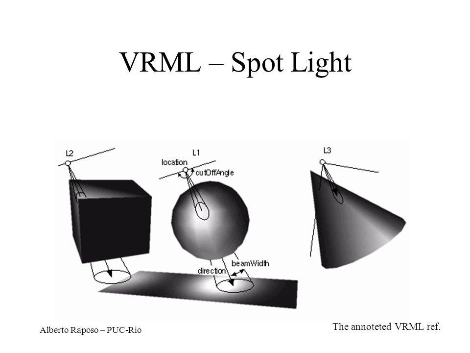Alberto Raposo – PUC-Rio VRML – Spot Light The annoteted VRML ref.