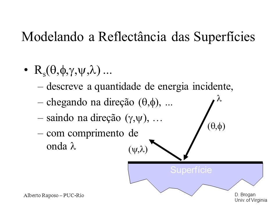 Alberto Raposo – PUC-Rio Modelando a Reflectância das Superfícies R s (, )...