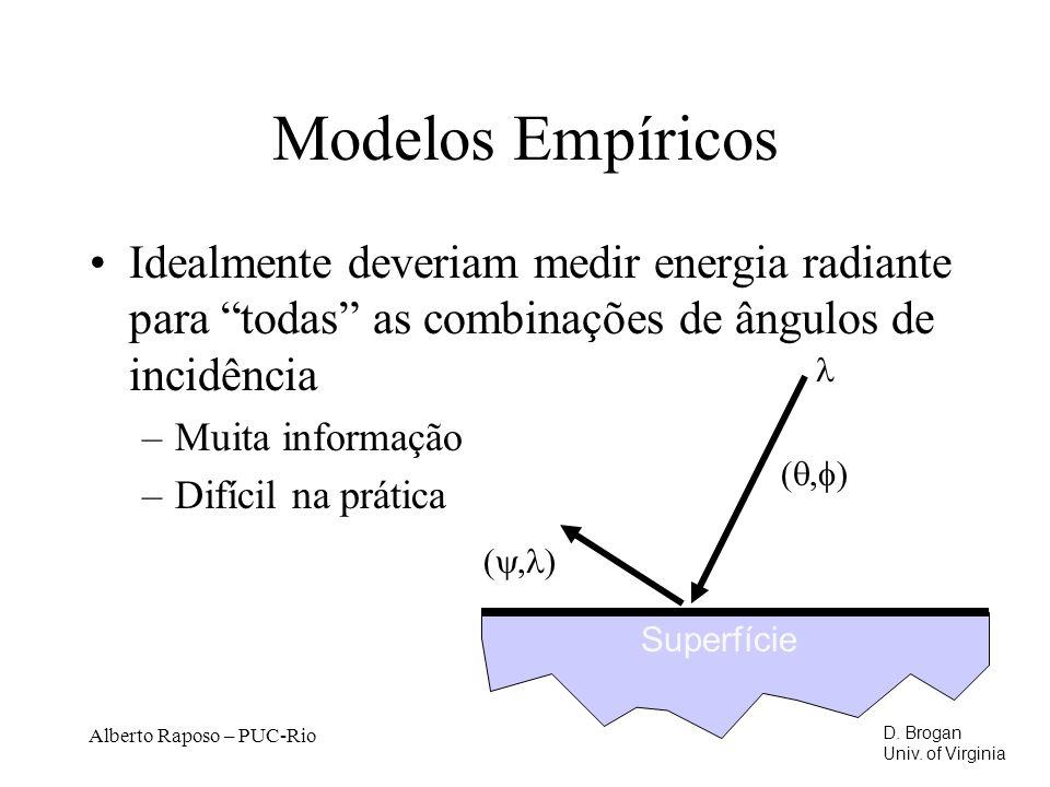 Alberto Raposo – PUC-Rio Modelos Empíricos Idealmente deveriam medir energia radiante para todas as combinações de ângulos de incidência –Muita informação –Difícil na prática Superfície ( ) ) D.