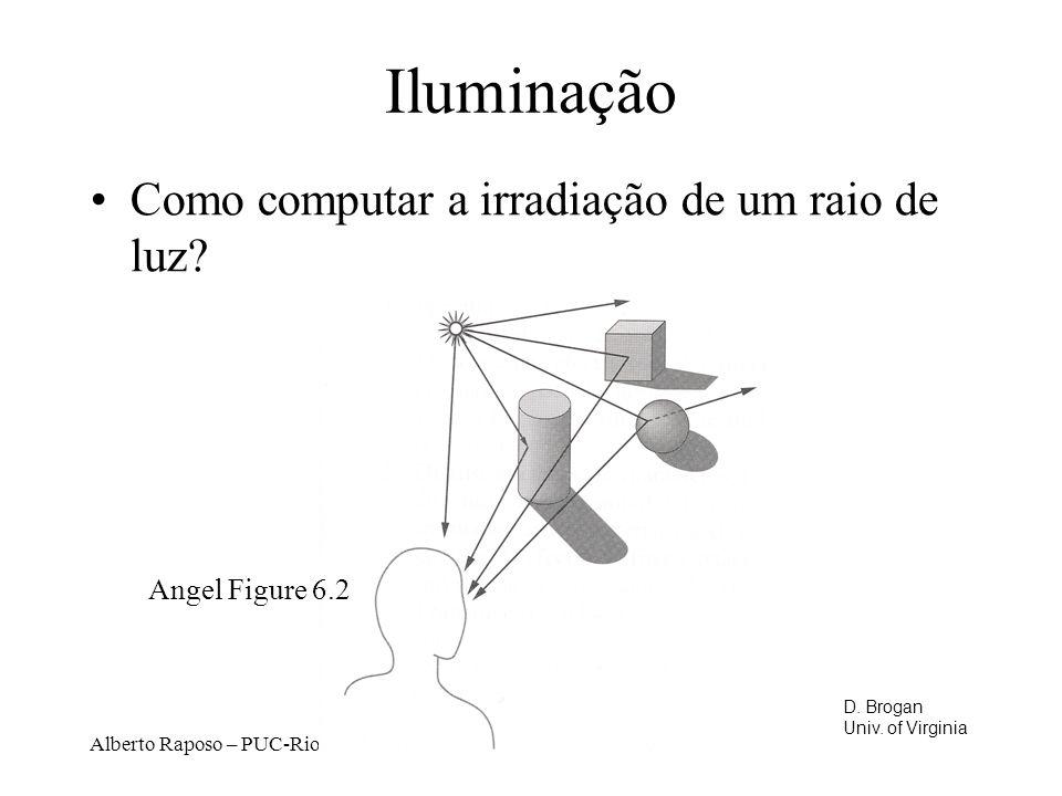 Alberto Raposo – PUC-Rio Iluminação Como computar a irradiação de um raio de luz.