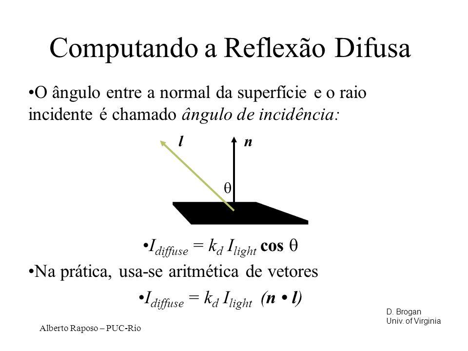 Alberto Raposo – PUC-Rio Computando a Reflexão Difusa O ângulo entre a normal da superfície e o raio incidente é chamado ângulo de incidência: I diffuse = k d I light cos Na prática, usa-se aritmética de vetores I diffuse = k d I light (n l) nl D.