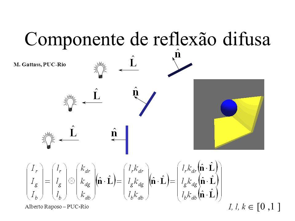 Alberto Raposo – PUC-Rio Componente de reflexão difusa I, l, k [0,1 ] M. Gattass, PUC-Rio