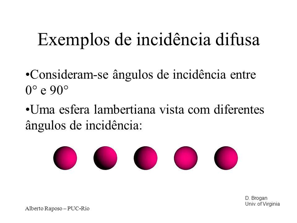 Alberto Raposo – PUC-Rio Exemplos de incidência difusa Consideram-se ângulos de incidência entre 0° e 90° Uma esfera lambertiana vista com diferentes ângulos de incidência: D.