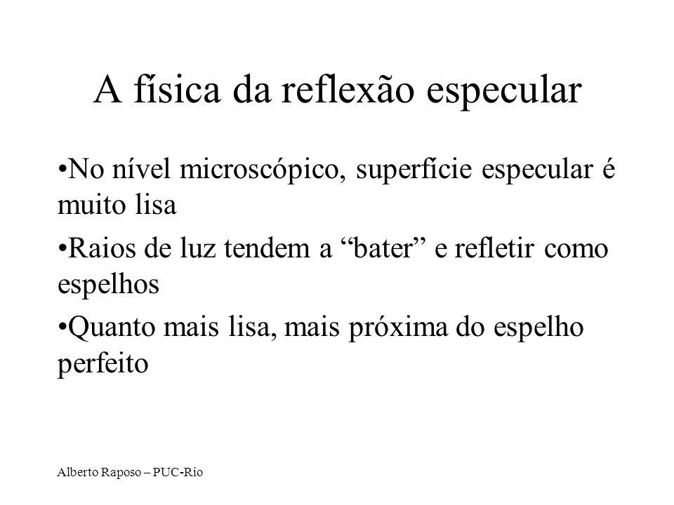 Alberto Raposo – PUC-Rio A física da reflexão especular No nível microscópico, superfície especular é muito lisa Raios de luz tendem a bater e refletir como espelhos Quanto mais lisa, mais próxima do espelho perfeito