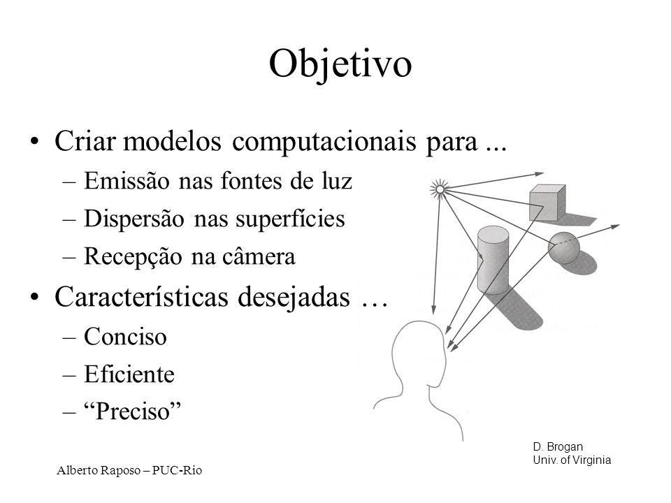 Alberto Raposo – PUC-Rio Objetivo Criar modelos computacionais para...