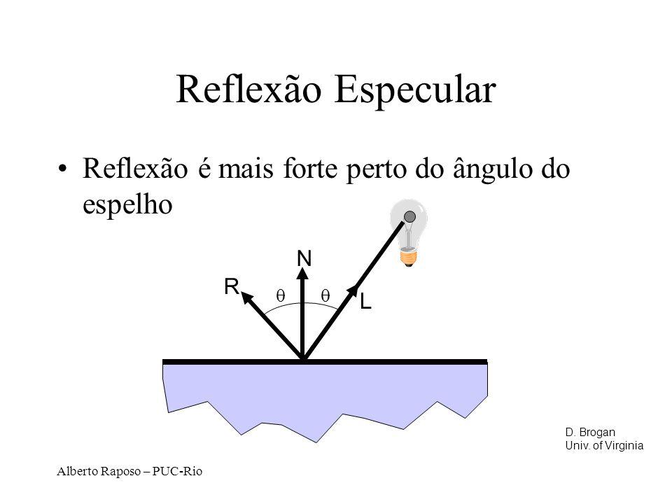 Alberto Raposo – PUC-Rio Reflexão Especular Reflexão é mais forte perto do ângulo do espelho N L R D.