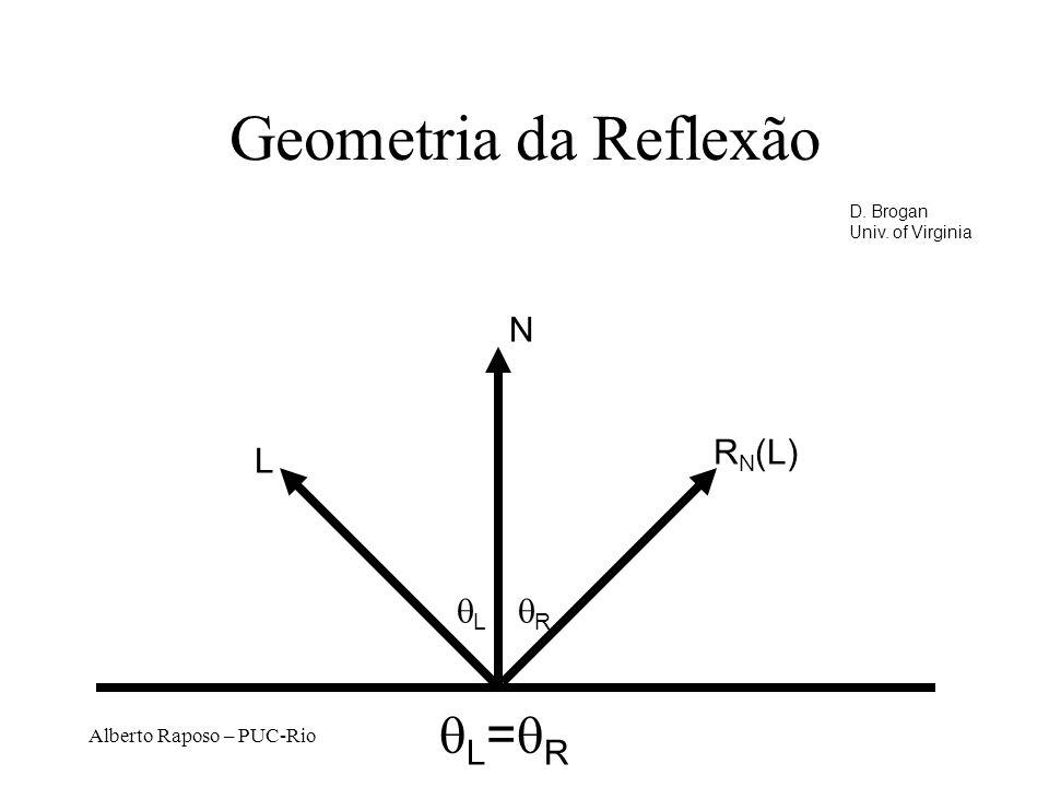 Alberto Raposo – PUC-Rio Geometria da Reflexão N L R N (L) L R L = R D. Brogan Univ. of Virginia