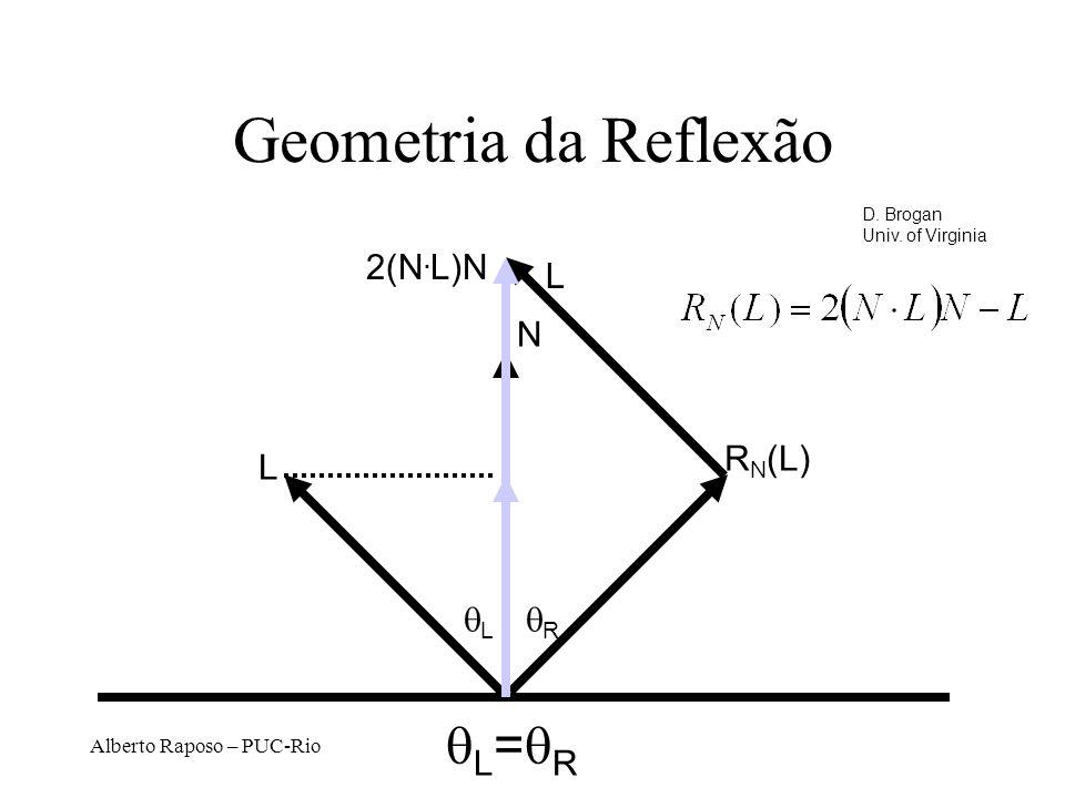 Alberto Raposo – PUC-Rio Geometria da Reflexão N L R N (L) L R L = R L 2(N.