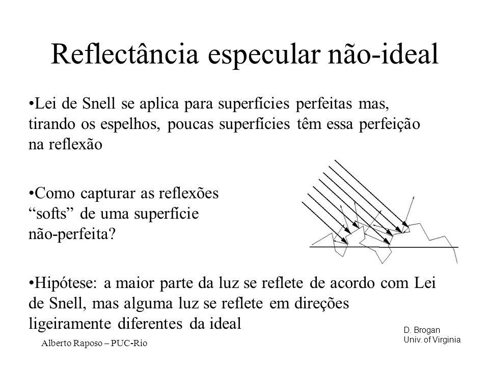 Alberto Raposo – PUC-Rio Reflectância especular não-ideal Lei de Snell se aplica para superfícies perfeitas mas, tirando os espelhos, poucas superfícies têm essa perfeição na reflexão Como capturar as reflexões softs de uma superfície não-perfeita.