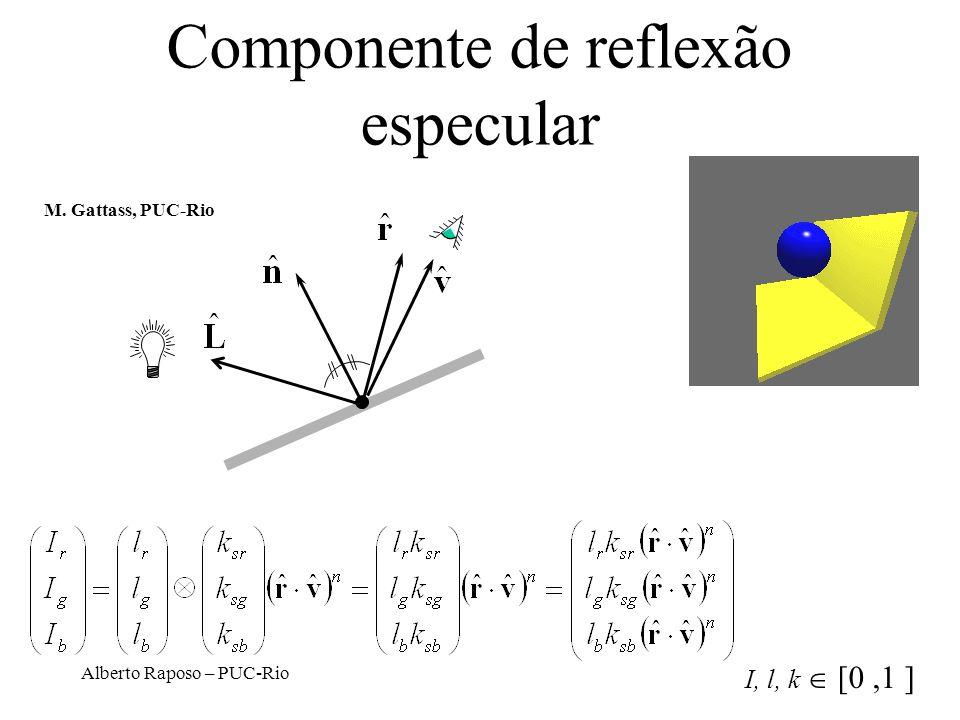 Alberto Raposo – PUC-Rio Componente de reflexão especular I, l, k [0,1 ] M. Gattass, PUC-Rio