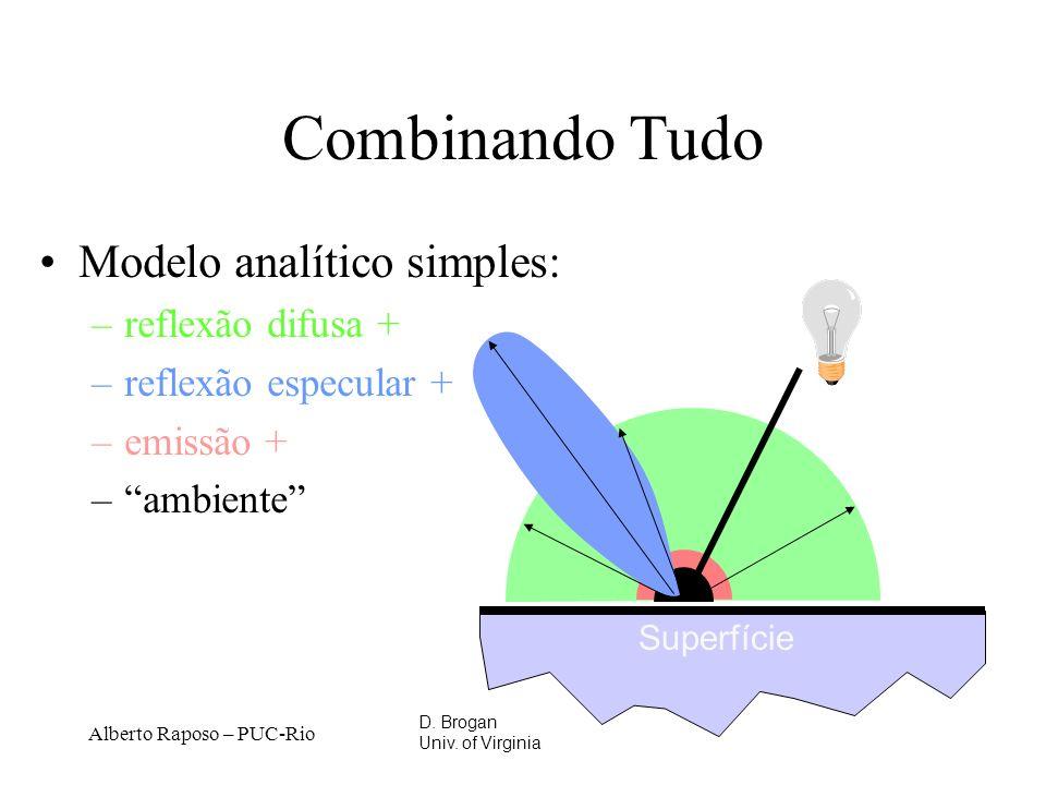 Alberto Raposo – PUC-Rio Combinando Tudo Modelo analítico simples: –reflexão difusa + –reflexão especular + –emissão + –ambiente Superfície D.