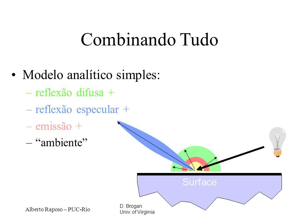 Alberto Raposo – PUC-Rio Combinando Tudo Modelo analítico simples: –reflexão difusa + –reflexão especular + –emissão + –ambiente D.