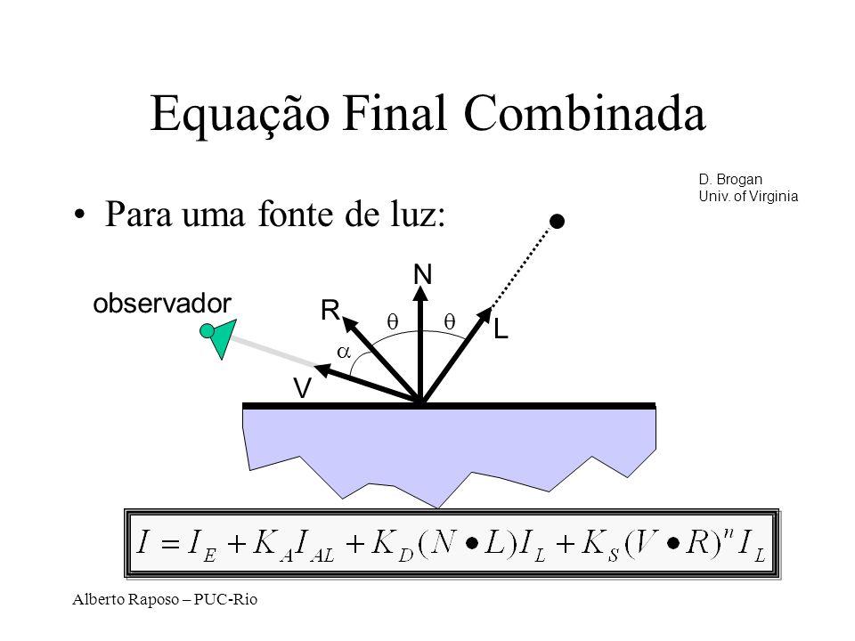 Alberto Raposo – PUC-Rio Equação Final Combinada Para uma fonte de luz: N L R V observador D.