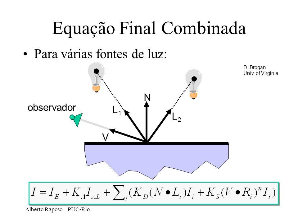 Alberto Raposo – PUC-Rio Equação Final Combinada Para várias fontes de luz: N L2L2 V observador L1L1 D.