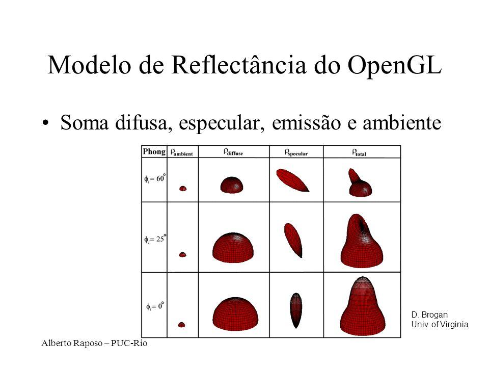 Alberto Raposo – PUC-Rio Modelo de Reflectância do OpenGL Soma difusa, especular, emissão e ambiente D.