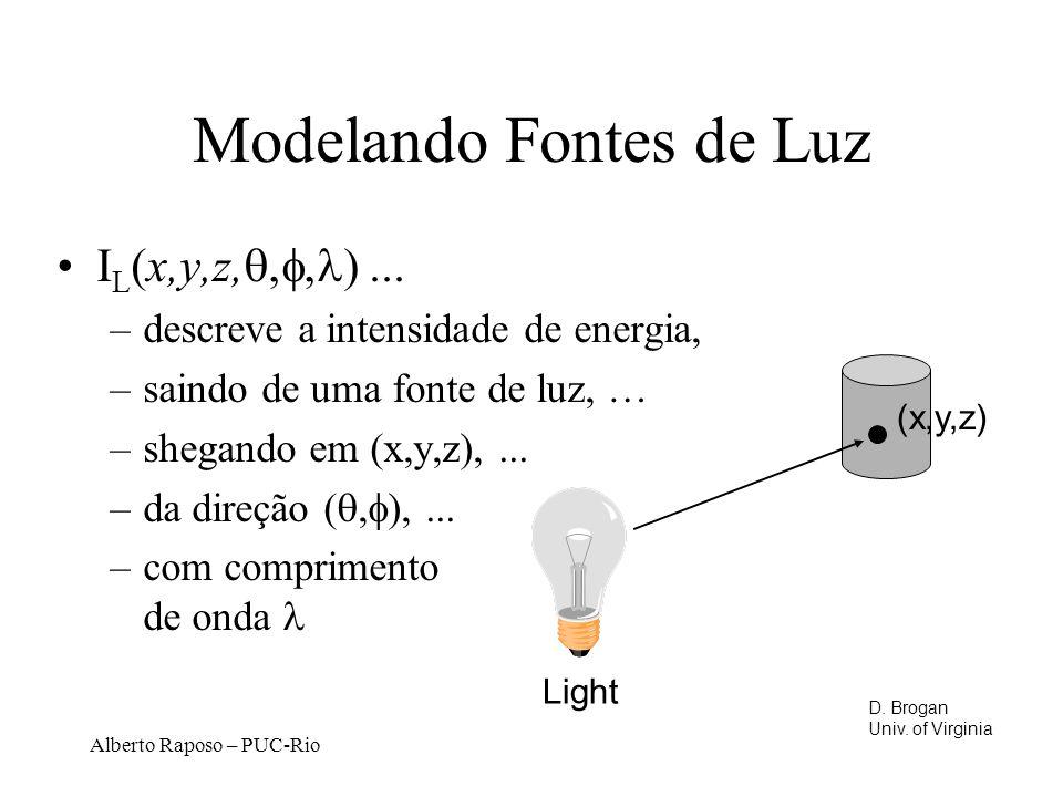 Alberto Raposo – PUC-Rio Modelando Fontes de Luz I L (x,y,z, )...