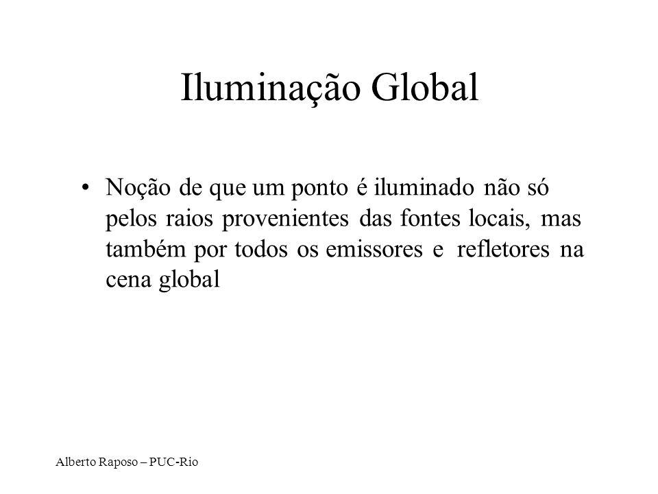 Alberto Raposo – PUC-Rio Iluminação Global Noção de que um ponto é iluminado não só pelos raios provenientes das fontes locais, mas também por todos os emissores e refletores na cena global