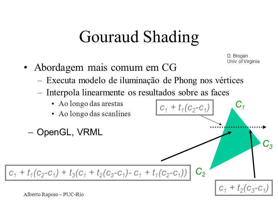 Alberto Raposo – PUC-Rio Gouraud Shading Abordagem mais comum em CG –Executa modelo de iluminação de Phong nos vértices –Interpola linearmente os resultados sobre as faces Ao longo das arestas Ao longo das scanlines C1C1 C2C2 C3C3 c 1 + t 1 (c 2 -c 1 ) c 1 + t 2 (c 3 -c 1 ) c 1 + t 1 (c 2 -c 1 ) + t 3 (c 1 + t 2 (c 3 -c 1 )- c 1 + t 1 (c 2 -c 1 )) –OpenGL, VRML D.