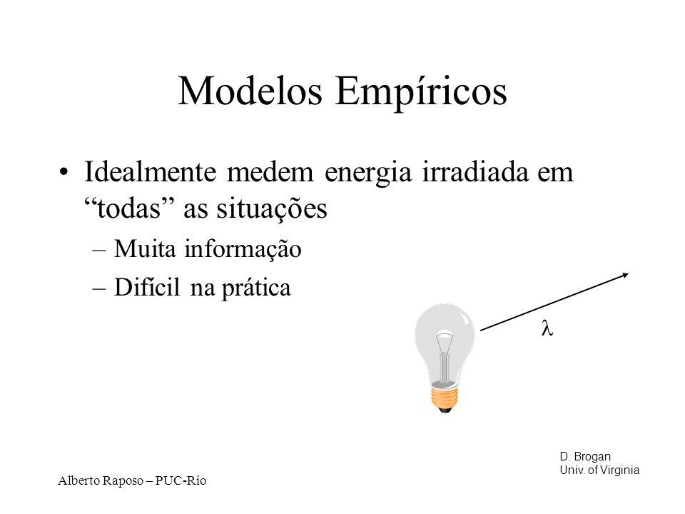 Alberto Raposo – PUC-Rio Modelos Empíricos Idealmente medem energia irradiada em todas as situações –Muita informação –Difícil na prática D.