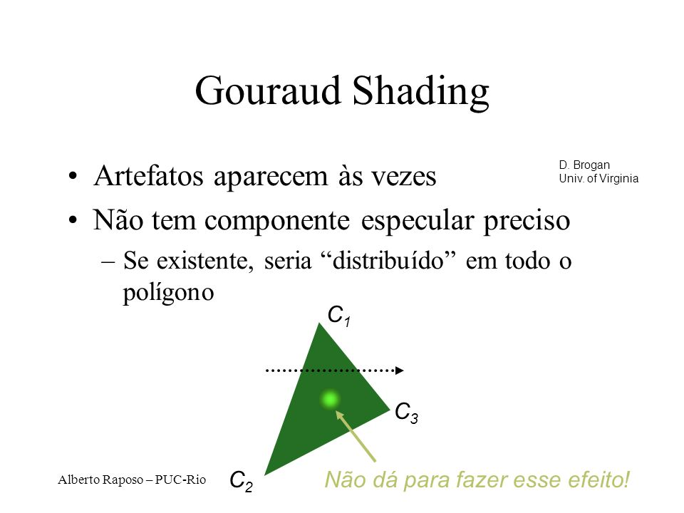 Alberto Raposo – PUC-Rio Gouraud Shading Artefatos aparecem às vezes Não tem componente especular preciso –Se existente, seria distribuído em todo o polígono C1C1 C2C2 C3C3 Não dá para fazer esse efeito.