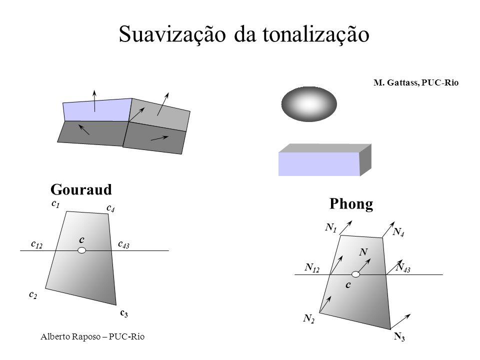 Alberto Raposo – PUC-Rio Suavização da tonalização c1c1 c4c4 c2c2 c3c3 c 12 c 43 c N1N1 N4N4 N2N2 N3N3 N 12 N 43 c Gouraud Phong N M.