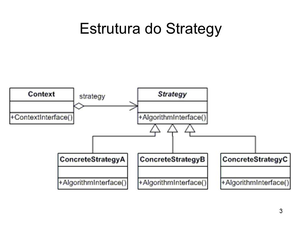 3 Estrutura do Strategy