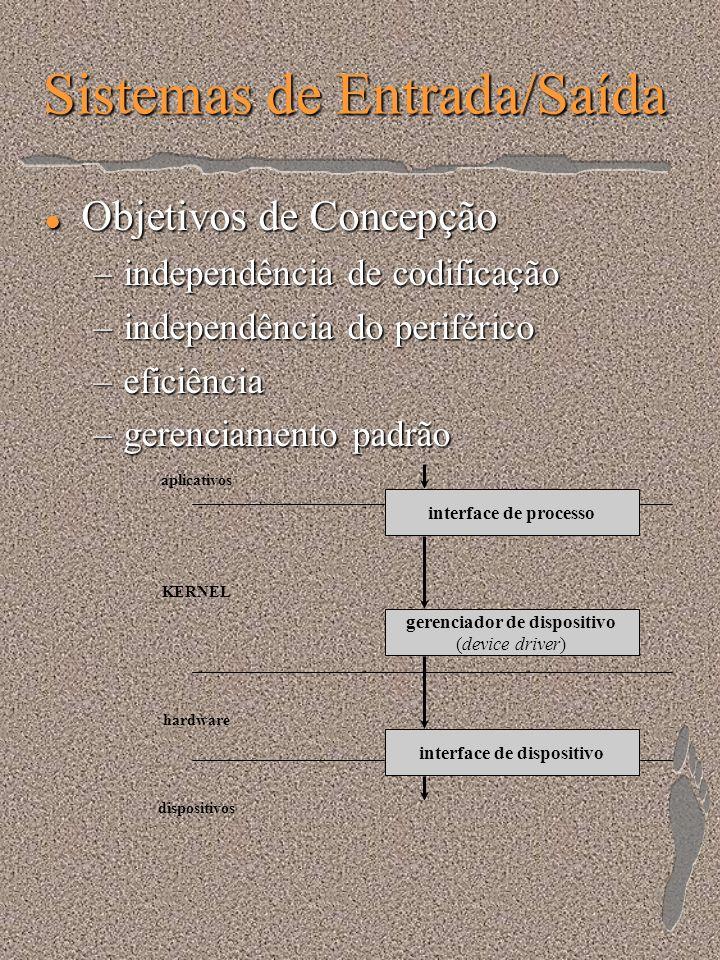 Sistemas de Entrada/Saída l Objetivos de Concepção –independência de codificação –independência do periférico –eficiência –gerenciamento padrão interf