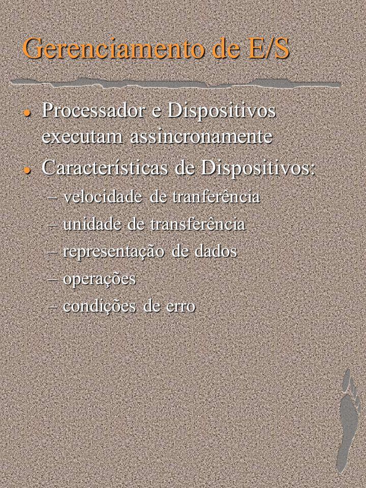 Dispositivo de E/S: Disco l Organização Panela de discoSuperfície de disco trilha seto r