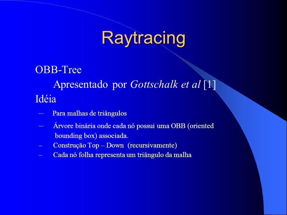 Raytracing Exemplo de uma OBB-Tree