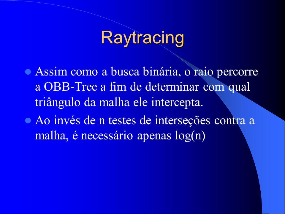Raytracing Resultados Numero de objetos Com OBB - TreeSem OBB - Tree 13.5952.35s1402.778s (23.38 min) 130.78024.51s… 1.372.99594.712s…