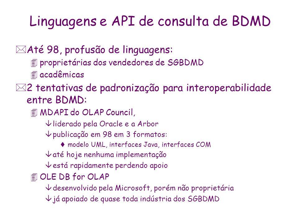 Linguagens e API de consulta de BDMD *Até 98, profusão de linguagens: 4proprietárias dos vendedores de SGBDMD 4acadêmicas *2 tentativas de padronizaçã