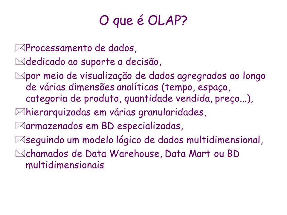 MDX: exemplo criação de cubo *Dimensões: {Produto, Local, Tempo, Vendas} *Hierarquias: 4Produto: âSoftware: {EditorTexto, Planilha, EditorGrafico} âHardware: {Mouse,Teclado,Monitor,Gabinete} 4Local: âPaís: {Brasil, México, USA} 4Tempo: âAno: {1998,1999} âSemestre: {S1,S2} CREATE CUBE vendas ( DIMENSION Produto HIERARCHY ProdCat LEVEL [ProdCat] LEVEL ALL, LEVEL [Categoria], LEVEL [SubCat], DIMENSION Loja HIERARCHY LojaLoc LEVEL [LojaLoc] LEVEL ALL, LEVEL [Pais], DIMENSION Tempo TYPE TIME LEVEL Ano TYPE YEAR LEVEL Semestre TYPE SEMESTER MEASURE [Vendas] FUNCTION SUM) INSERT INTO vendas ([SubCat], [Pais], [Semestre], [Vendas]), OPTIONS DEFER_DATA <CONSULTA SQL RECUPERANDO CAMPOS CORRESPONDENTES NA OLTP BD FONTE>