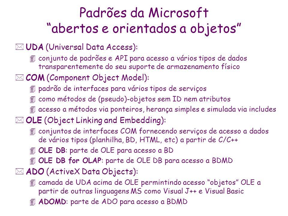Padrões da Microsoft abertos e orientados a objetos *UDA (Universal Data Access): 4conjunto de padrões e API para acesso a vários tipos de dados trans