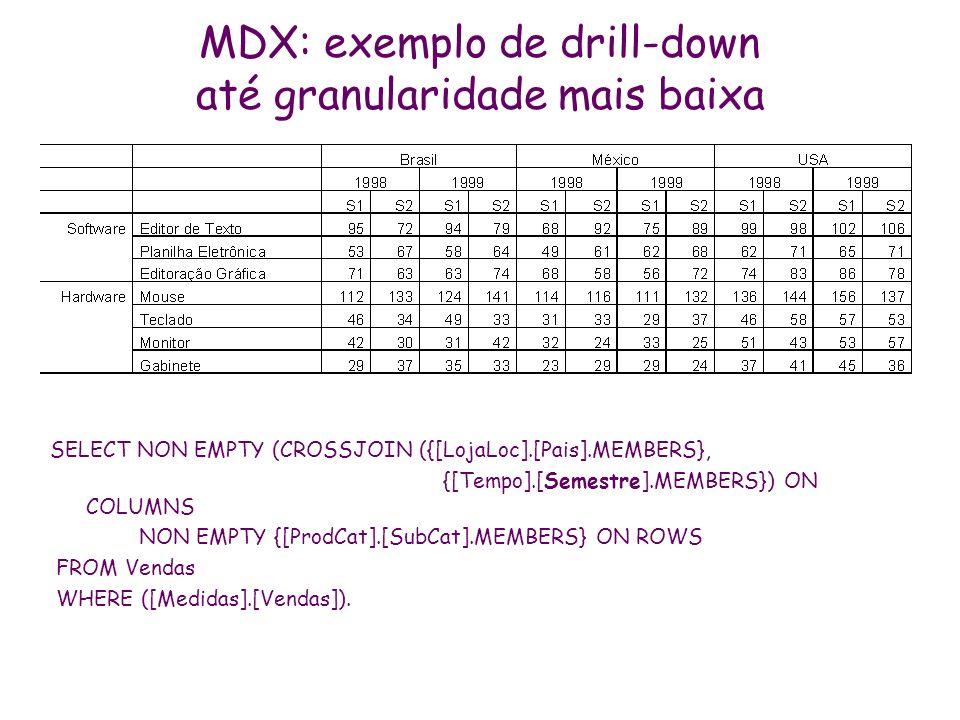 MDX: exemplo de drill-down até granularidade mais baixa SELECT NON EMPTY (CROSSJOIN ({[LojaLoc].[Pais].MEMBERS}, {[Tempo].[Semestre].MEMBERS}) ON COLU