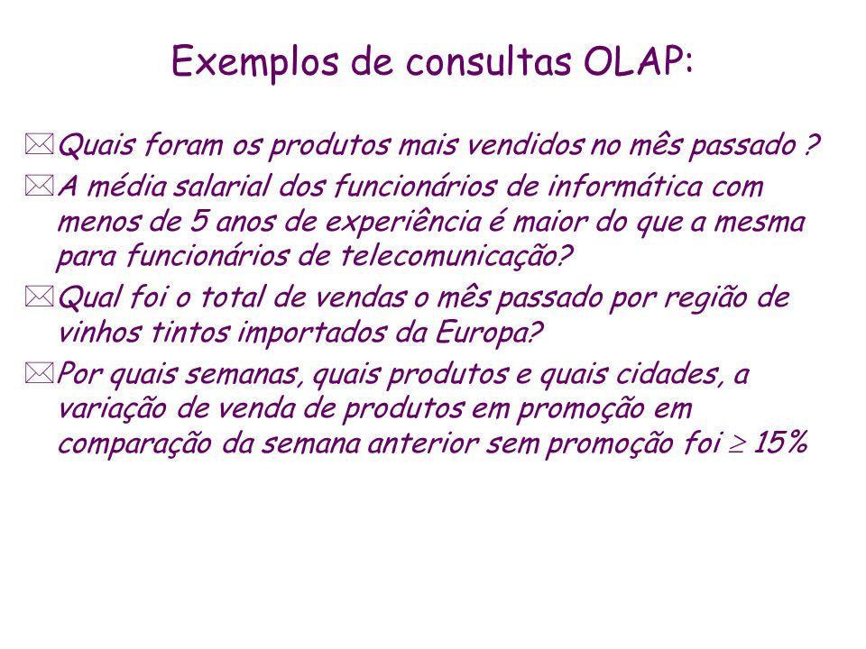 Exemplos de consultas OLAP: *Quais foram os produtos mais vendidos no mês passado ? *A média salarial dos funcionários de informática com menos de 5 a