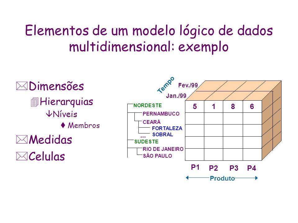 Modelos físicos de dados para OLAP *ROLAP (OLAP Relacional): 4Armazena dados em tabelas relacionais 4Reaproveita da tecnologia relacional, inclusive SQL 4Apenas apresenta dados de maneira multidimensional 4Permite acoplamento mais estreito com fontes OLTP (geralmente relacionais) 4Porém, necessita remodelagem prévio de dados em esquema especializados (estrela, floco de neve) 4Mesmas controversias sobre performance do que OO x OR *MOLAP (OLAP Multidimensional): 4Armazena dados em arrays de dimensões N 4Necessita desenvolvimento de novas técnicas de otimização 4Sem acesso a granularidade mínima (i.e., única transações) *HOLAP (OLAP Híbrido): 4Duplica dados 4Tabelas para dados atómicos 4Arrays para agregrados 4Flexível e rápido de execução 4Custoso em memória e desenvolvimento