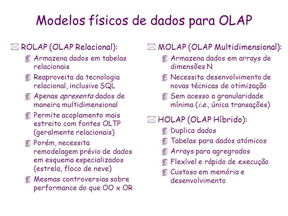 Modelos físicos de dados para OLAP *ROLAP (OLAP Relacional): 4Armazena dados em tabelas relacionais 4Reaproveita da tecnologia relacional, inclusive S