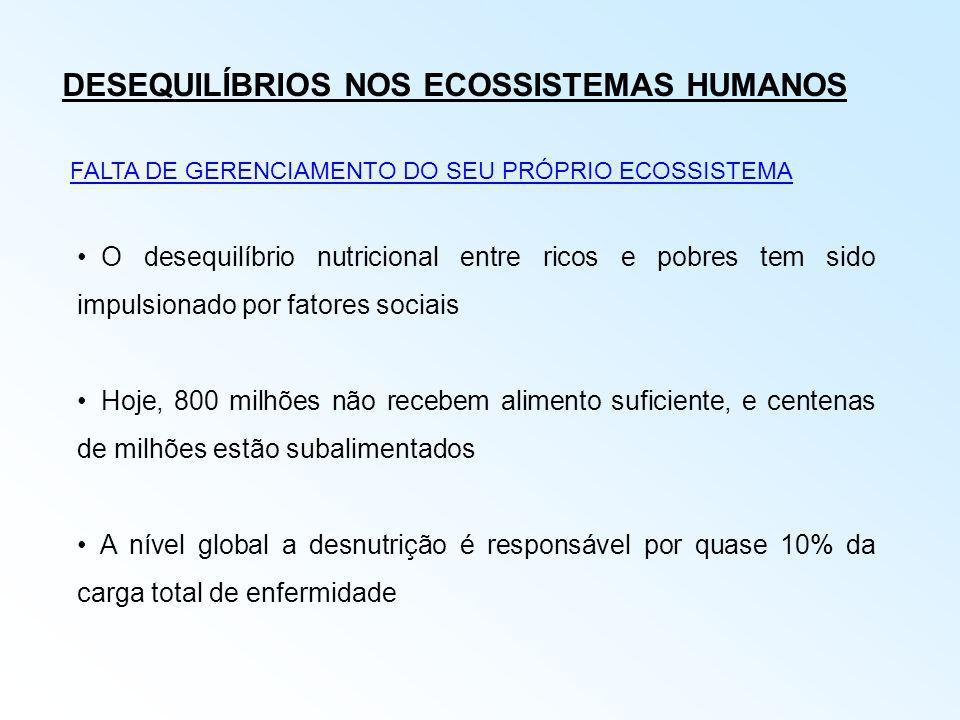 DESEQUILÍBRIOS NOS ECOSSISTEMAS HUMANOS FALTA DE GERENCIAMENTO DO SEU PRÓPRIO ECOSSISTEMA O desequilíbrio nutricional entre ricos e pobres tem sido im