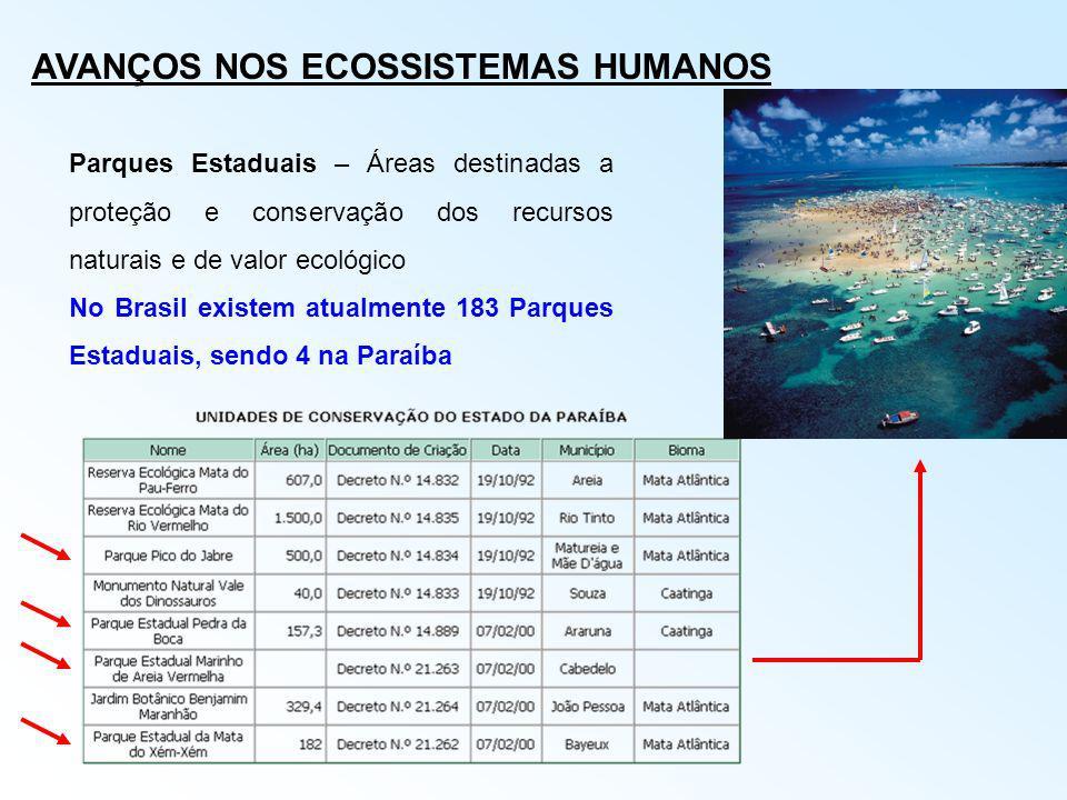AVANÇOS NOS ECOSSISTEMAS HUMANOS Parques Estaduais – Áreas destinadas a proteção e conservação dos recursos naturais e de valor ecológico No Brasil ex