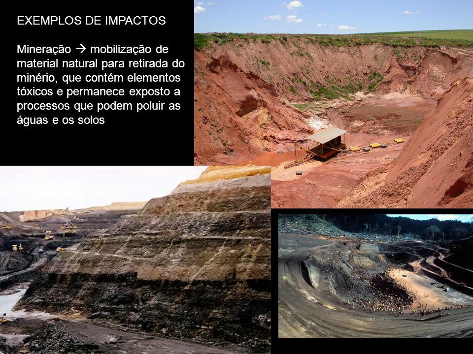 EXEMPLOS DE IMPACTOS Mineração mobilização de material natural para retirada do minério, que contém elementos tóxicos e permanece exposto a processos