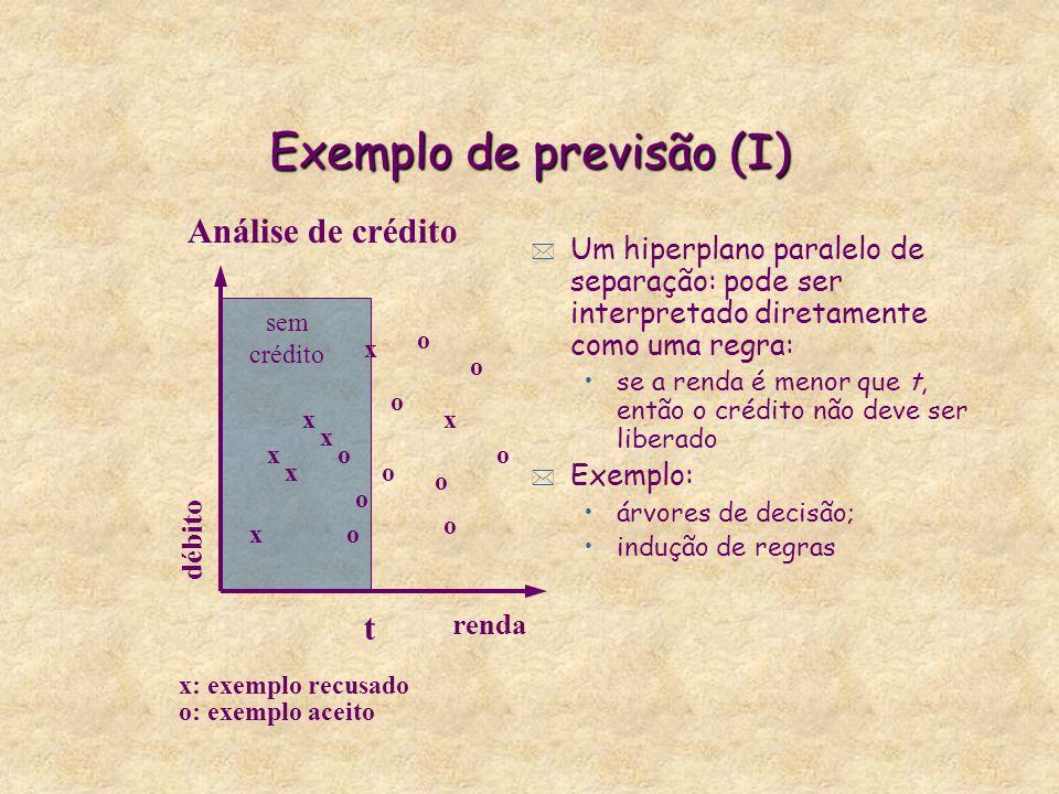 Exemplo de previsão (I) * Um hiperplano paralelo de separação: pode ser interpretado diretamente como uma regra: se a renda é menor que t, então o crédito não deve ser liberado * Exemplo: árvores de decisão; indução de regras renda débito x x x x x x x o o o o o o o o o t sem crédito o o: exemplo aceito x: exemplo recusado Análise de crédito