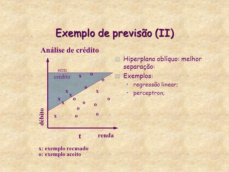 Exemplo de previsão (II) * Hiperplano oblíquo: melhor separação: * Exemplos: regressão linear; perceptron; Análise de crédito renda débito x x x x x x x o o o o o o o o o t sem crédito o o: exemplo aceito x: exemplo recusado