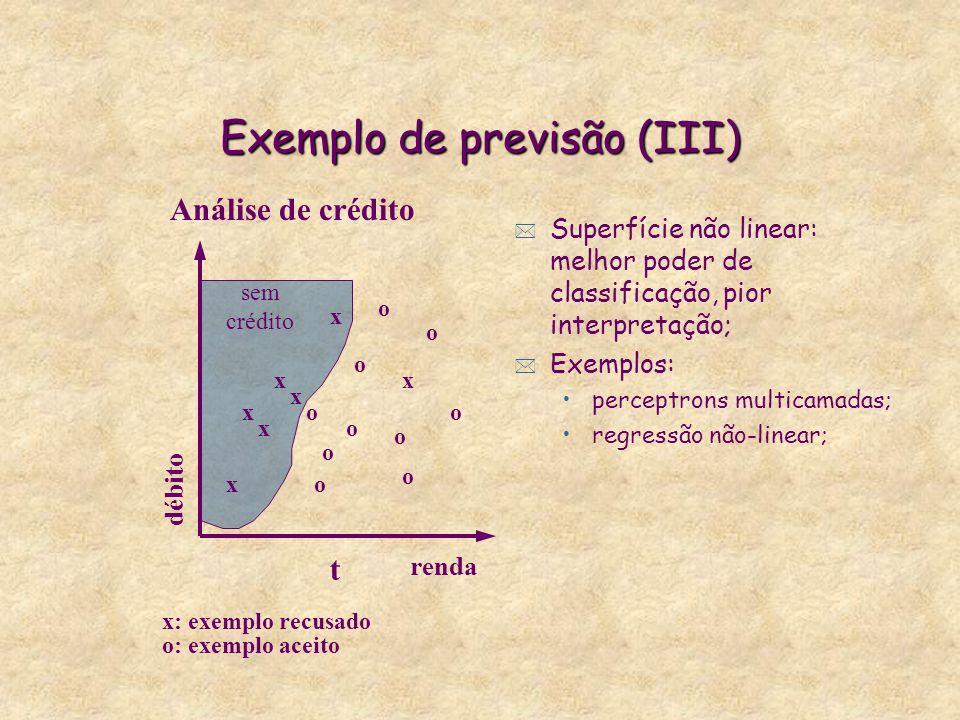 Exemplo de previsão (III) * Superfície não linear: melhor poder de classificação, pior interpretação; * Exemplos: perceptrons multicamadas; regressão não-linear; Análise de crédito renda débito x x x x x x x o o o o o o o o o t sem crédito o o: exemplo aceito x: exemplo recusado