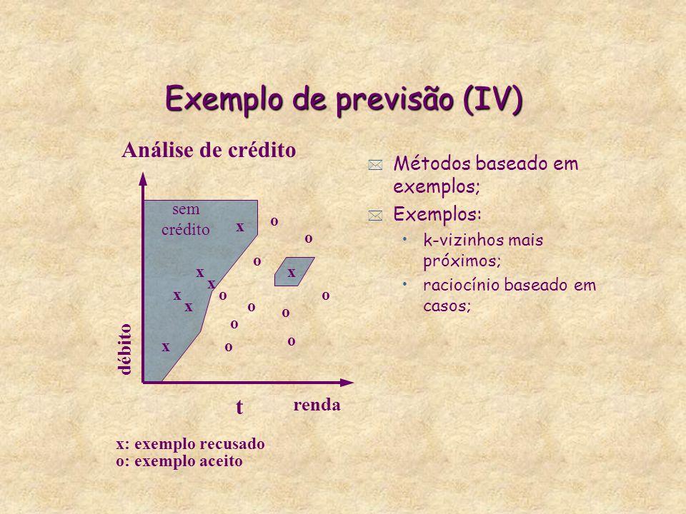 Exemplo de previsão (IV) * Métodos baseado em exemplos; * Exemplos: k-vizinhos mais próximos; raciocínio baseado em casos; Análise de crédito renda débito x x x x x x x o o o o o o o o o t sem crédito o o: exemplo aceito x: exemplo recusado