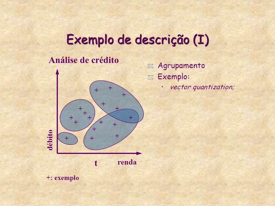 Exemplo de descrição (I) * Agrupamento * Exemplo: vector quantization; renda débito + + + + + + + + + + + + + + + + t + +: exemplo Análise de crédito